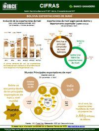 Bolivia: Exportaciones de Maní