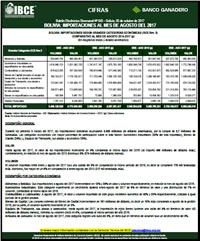 Bolivia: Importaciones al mes de agosto del 2017