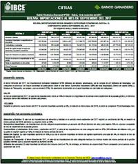Bolivia: Importaciones al mes de septiembre del 2017