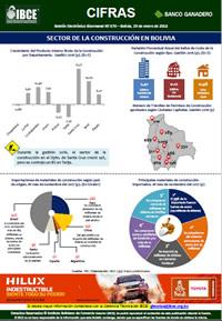 Sector de la Construcción en Bolivia