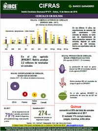 Cereales en Bolivia