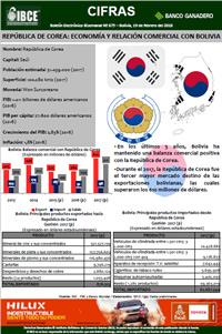 República de Corea: Economía <br>y Relación Comercial con Bolivia