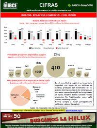 Bolivia: Relación Comercial con Japón