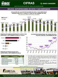 Bolivia: Exportaciones de soya <br> y sus derivados